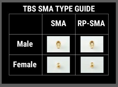 TBS UNIFY PRO 5G8 HV - RACE (SMA)