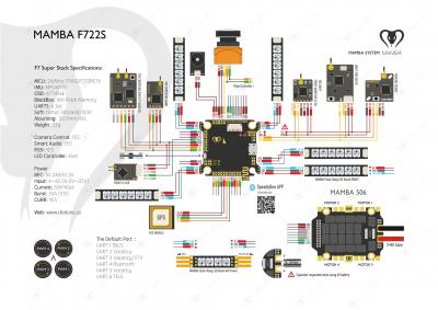 Diatone MAMBA F722S Flight Controller
